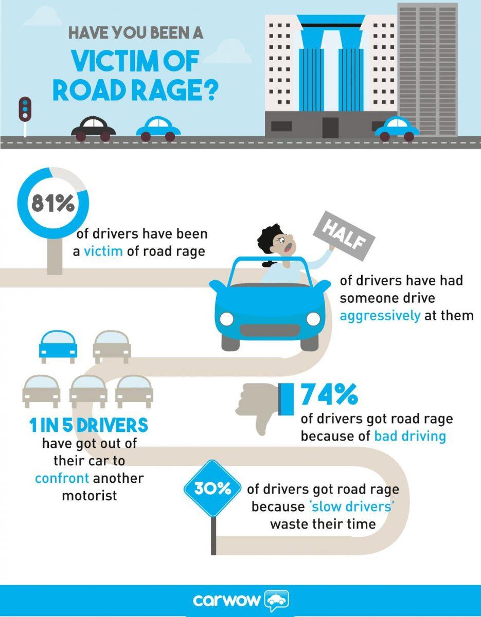 road rage UK infographic