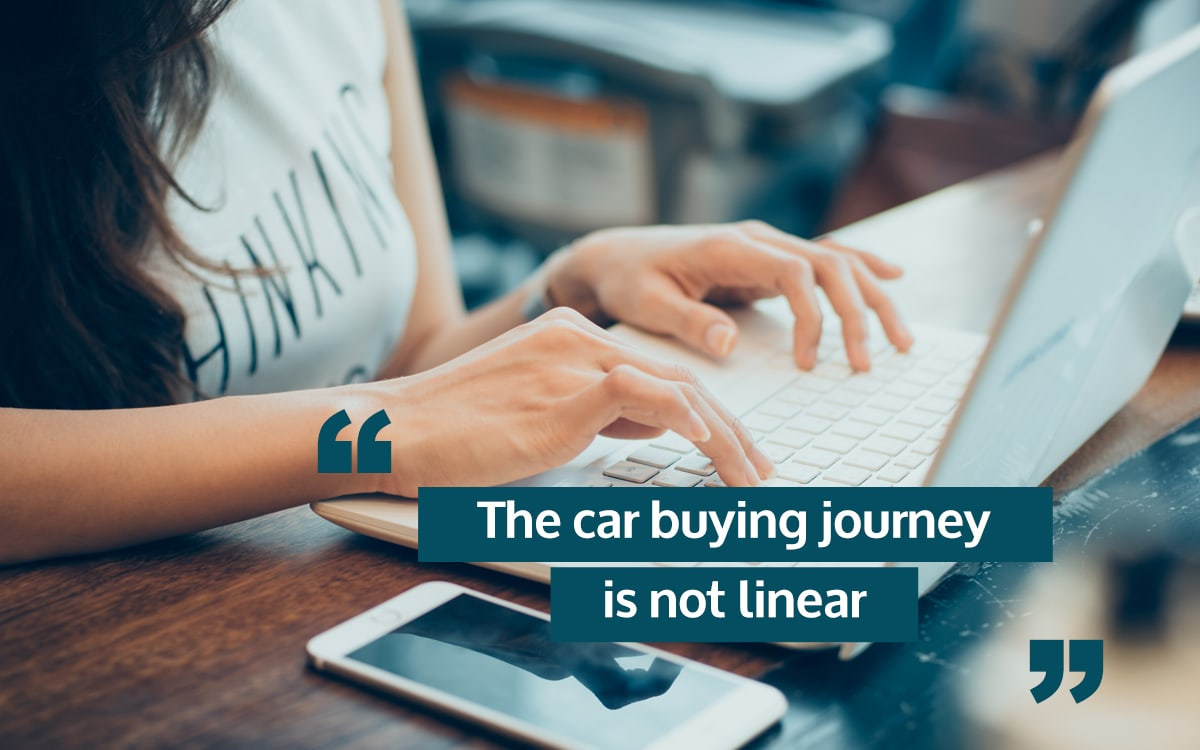 Here's how car buying consumer behaviour has changed